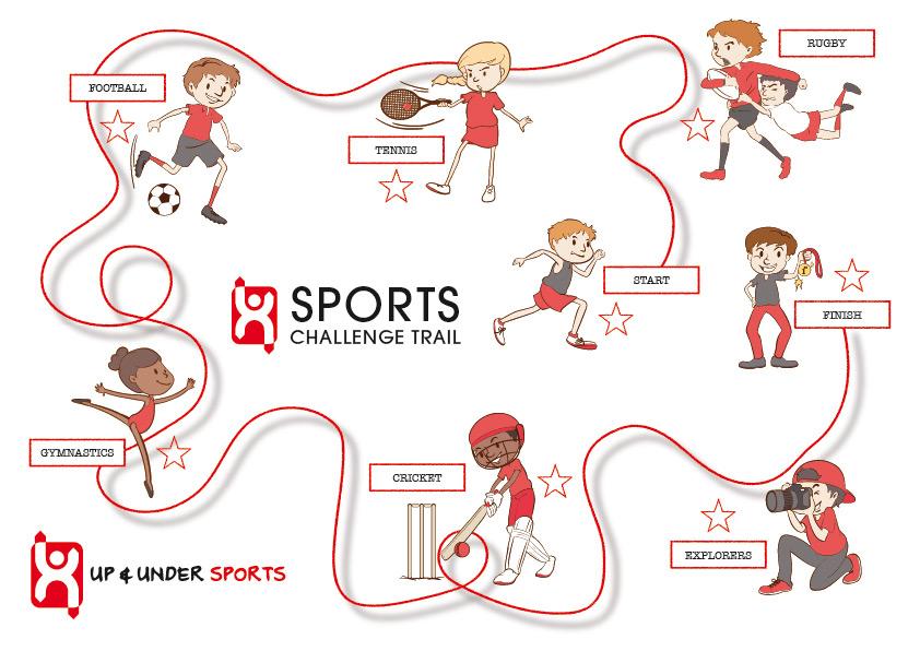 Sports Challenge Trail