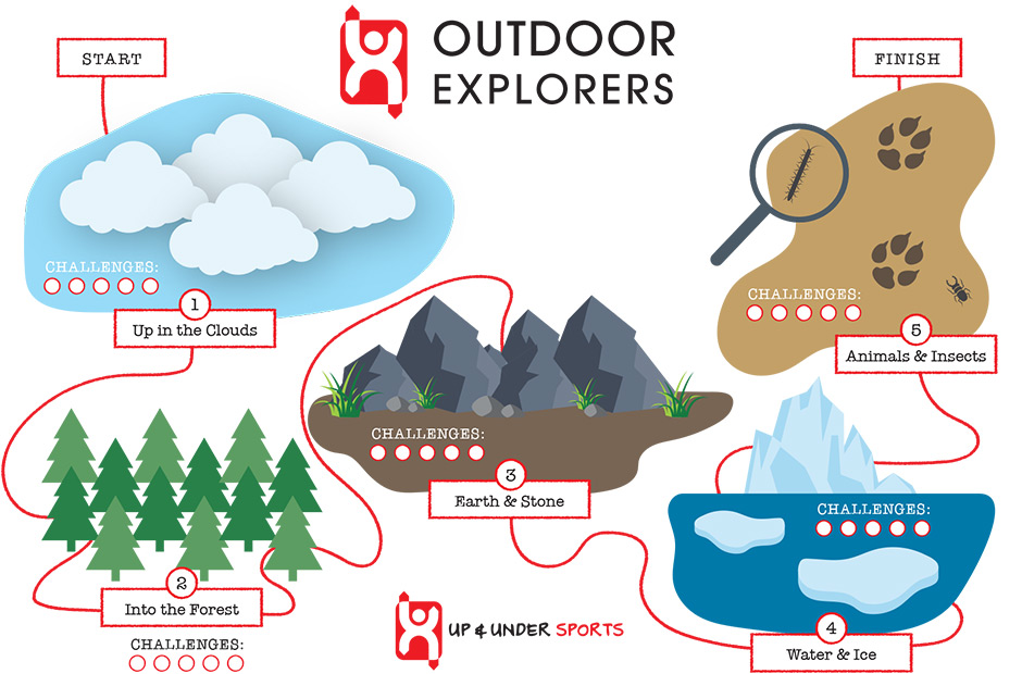 Outdoor Explorers Trail